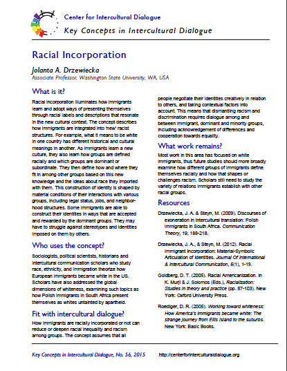Key Concept #56 Racial Incorporation by Jolanta Drzewiecka