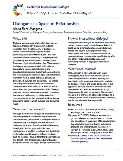KC81 Dialogue as a Space of Relationship