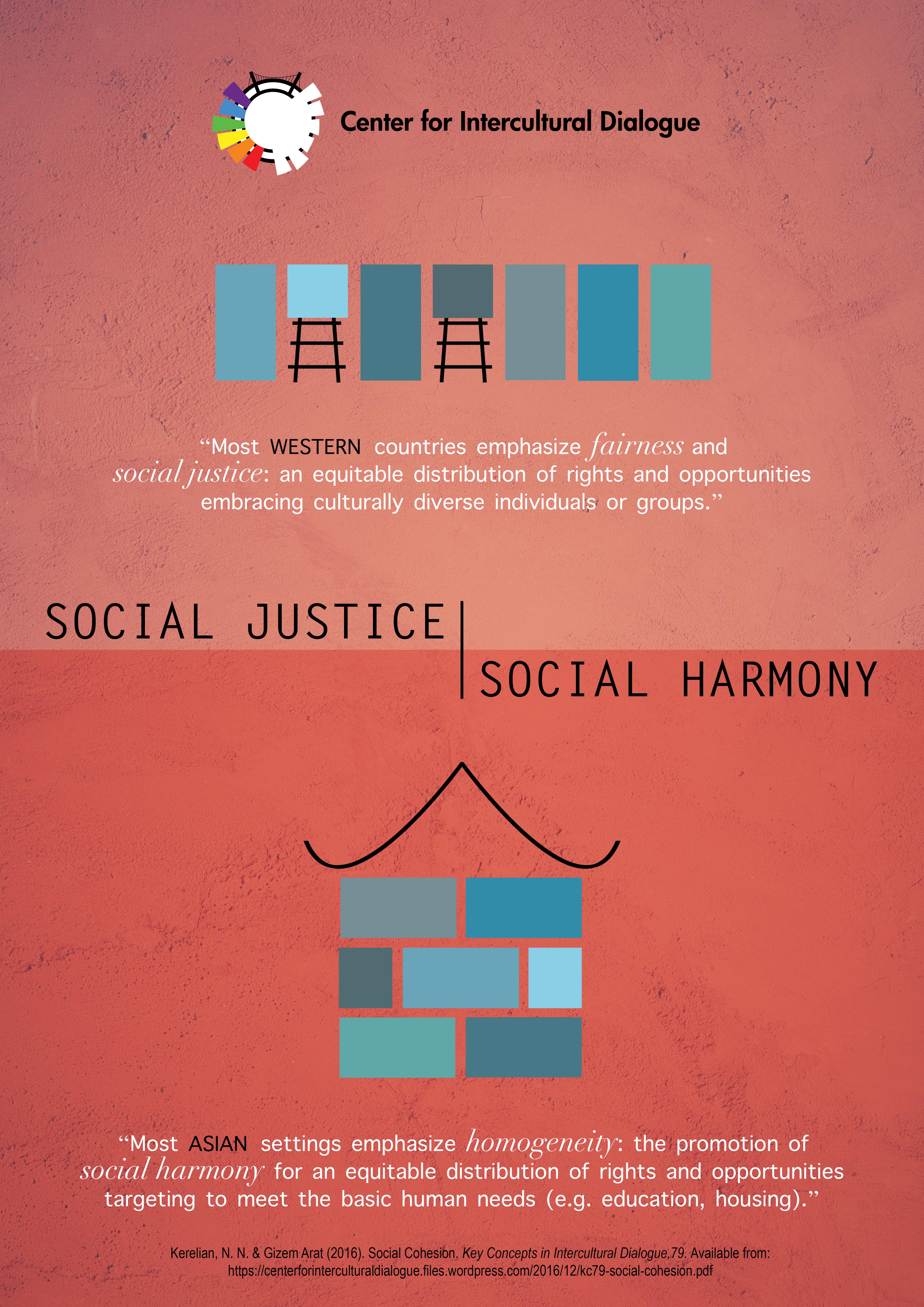 Center For Intercultural Dialogue